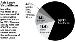 asia-virtual-reality-boom-2