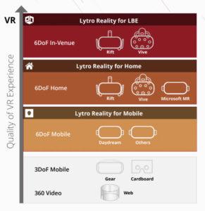 lytro-reality-chart