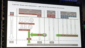 audi-4d-pipeline-process-768x432