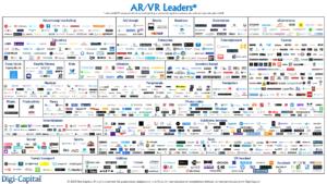 Digi-Capital-AR-VR-Leaders-Q2-2019
